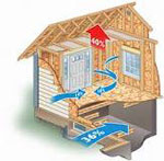 Upgrade Your Home Insulation, Wasilla, AK